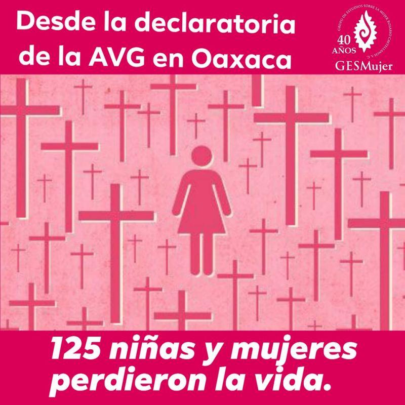 A un año de la Alerta por Violencia de Género 125 feminicidios: GesMujer