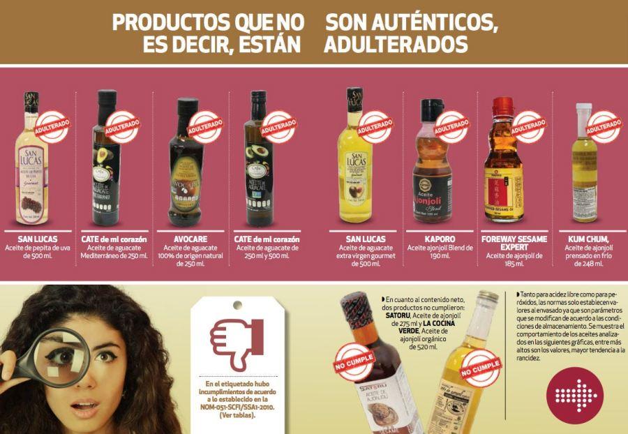 Profeco alerta por aceites comestibles engañosos