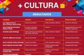 """Anuncia Seculta a los ganadores de la convocatoria """"Más inclusión, más cultura"""