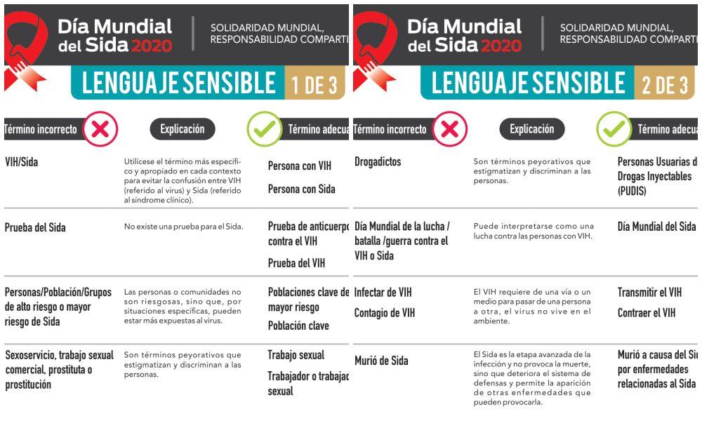 Convoca Coesida hacer uso del lenguaje sensible en temas de VIH