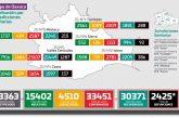 Suma Oaxaca 33 mil 451 casos positivos acumulados y dos mil 425 fallecimientos
