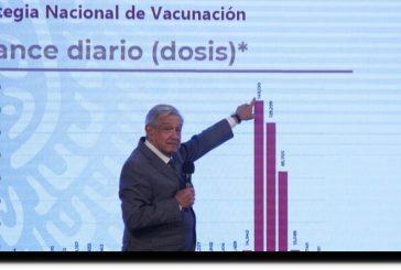Morena rechaza pedir a AMLO no usar vacunas como propaganda electoral