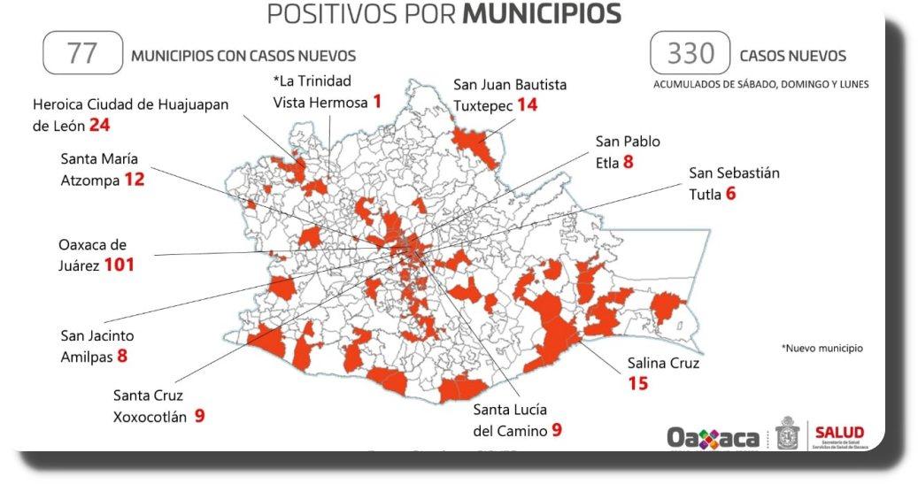 16 hospitales con una ocupación del 100%, Oaxaca suma 39 mil 626 casos de covid
